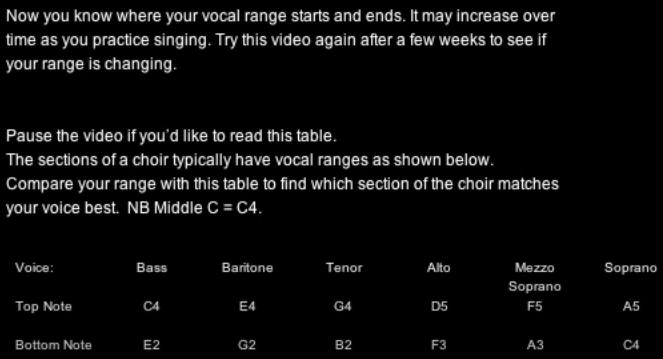 CHOIR tutorials & song practice